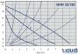Циркуляционный насос IMP PUMPS GHN 32/120-180 0