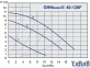 Циркуляционный насос IMP PUMPS GHNbasic II 40‐120F 0