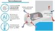 Вентиляционная установка с рекуперацией тепла CLIMTEC РД-150 0