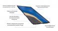 Плоский солнечный коллектор Buderus Logasol SKT1.0-W 0