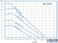 Циркуляционный насос IMP PUMPS NMT SMART 50-120 F 0